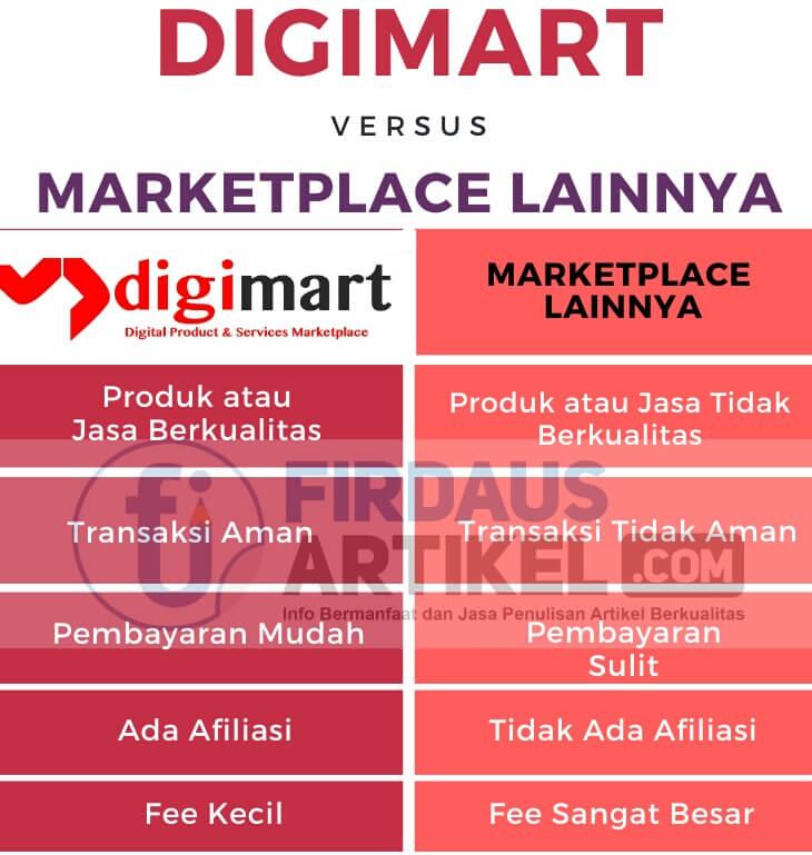 Keunggulan digimart, situs freelancer dan marketplace Terbaik di Indonesia