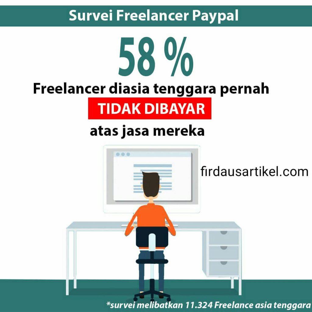 Situs Freelancer Indonesia Terbaik Hanya di Digimart 3