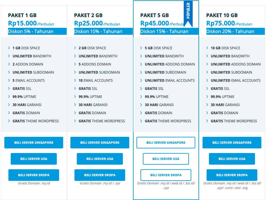 Darhostmedia : Jadikan Provider Hosting Pilihan Anda! 1